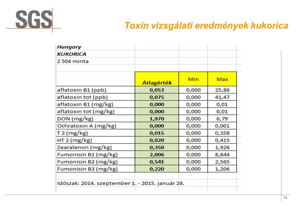Toxin vizsgálati eredmények kukorica