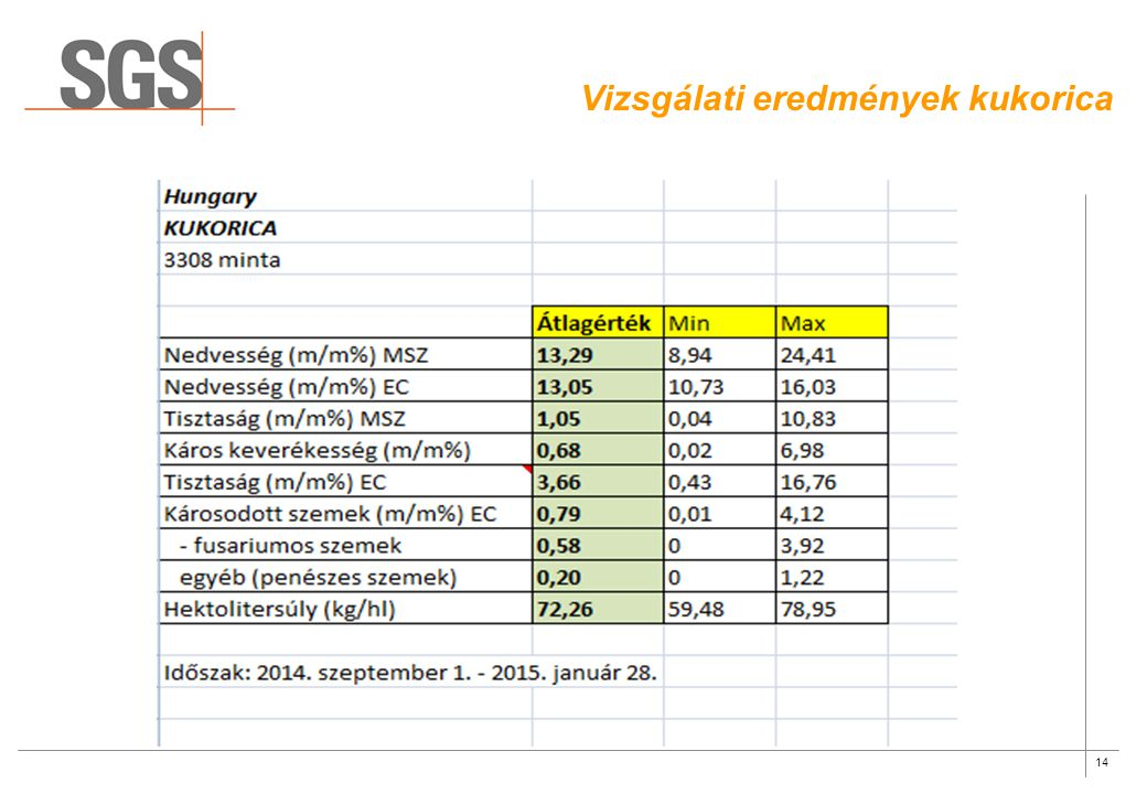 Vizsgálati eredmények kukorica