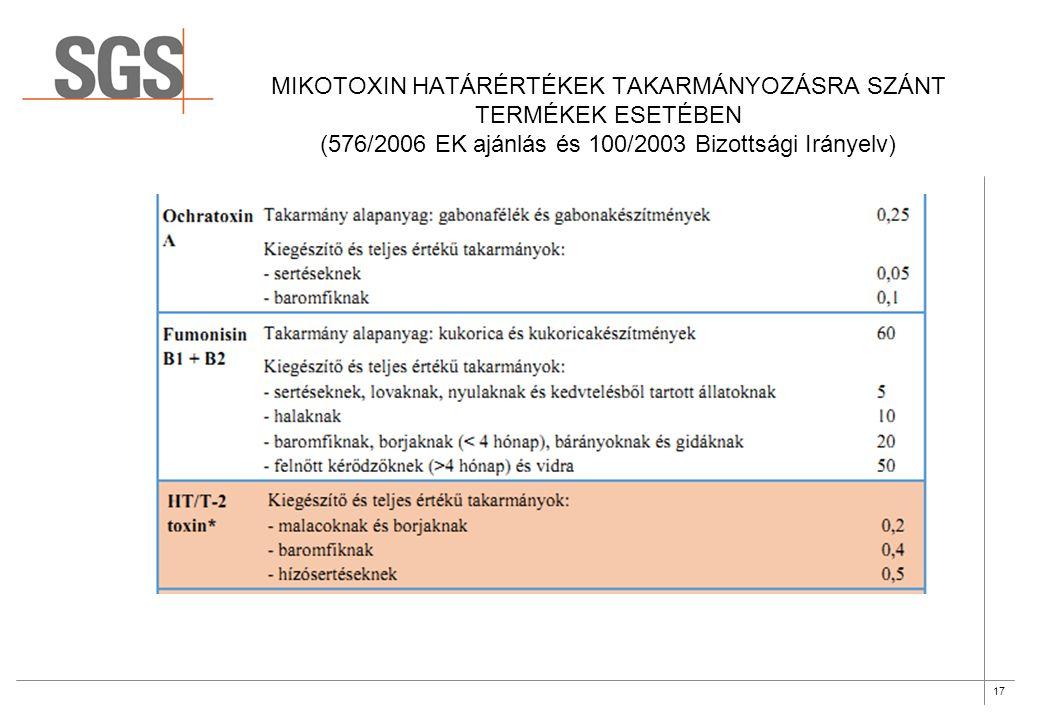 MIKOTOXIN HATÁRÉRTÉKEK TAKARMÁNYOZÁSRA SZÁNT TERMÉKEK ESETÉBEN (576/2006 EK ajánlás és 100/2003 Bizottsági Irányelv)