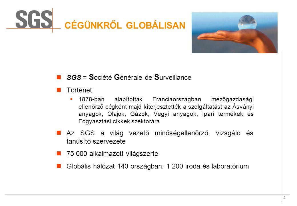CÉGÜNKRŐL GLOBÁLISAN SGS = Société Générale de Surveillance Történet