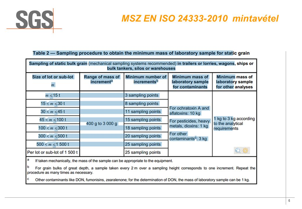 MSZ EN ISO 24333-2010 mintavétel