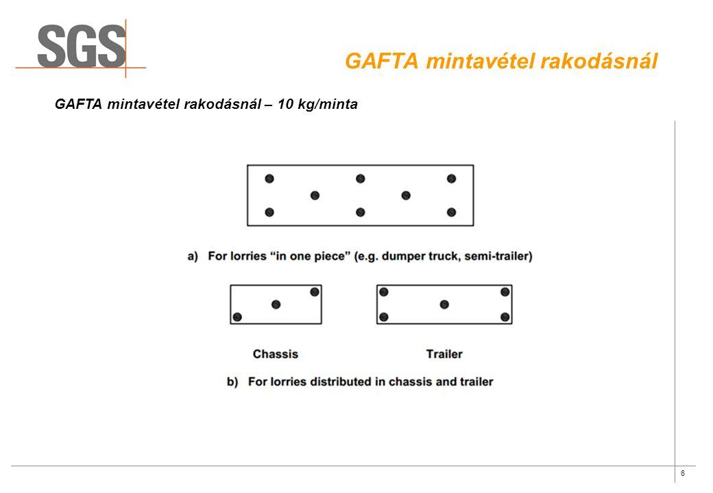 GAFTA mintavétel rakodásnál