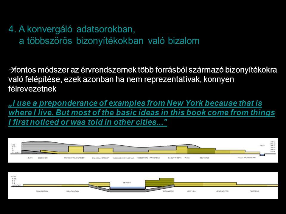 4. A konvergáló adatsorokban, a többszörös bizonyítékokban való bizalom