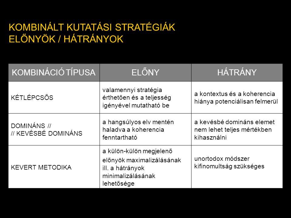 KOMBINÁLT KUTATÁSI STRATÉGIÁK ELŐNYÖK / HÁTRÁNYOK