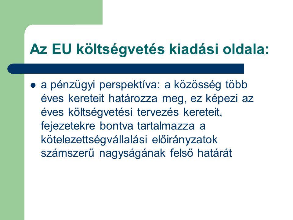 Az EU költségvetés kiadási oldala: