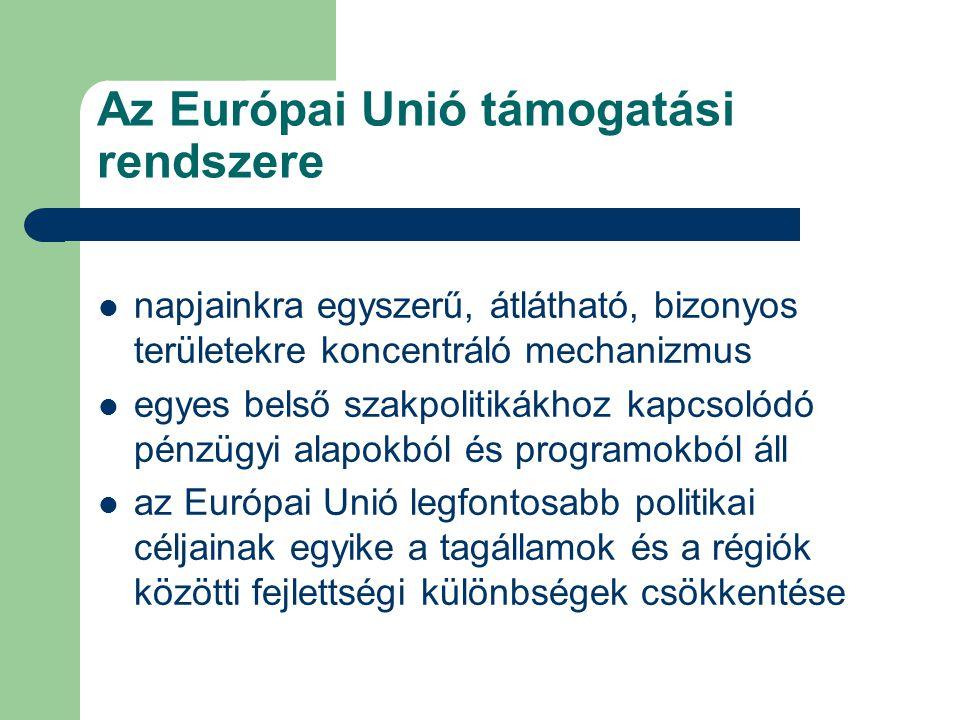 Az Európai Unió támogatási rendszere
