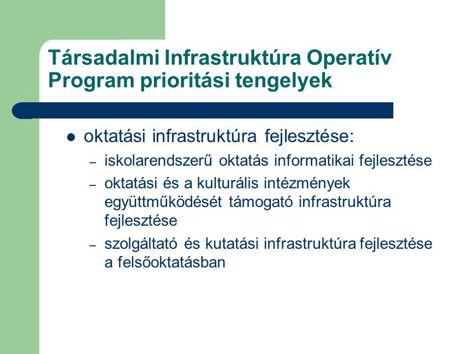 Társadalmi Infrastruktúra Operatív Program prioritási tengelyek