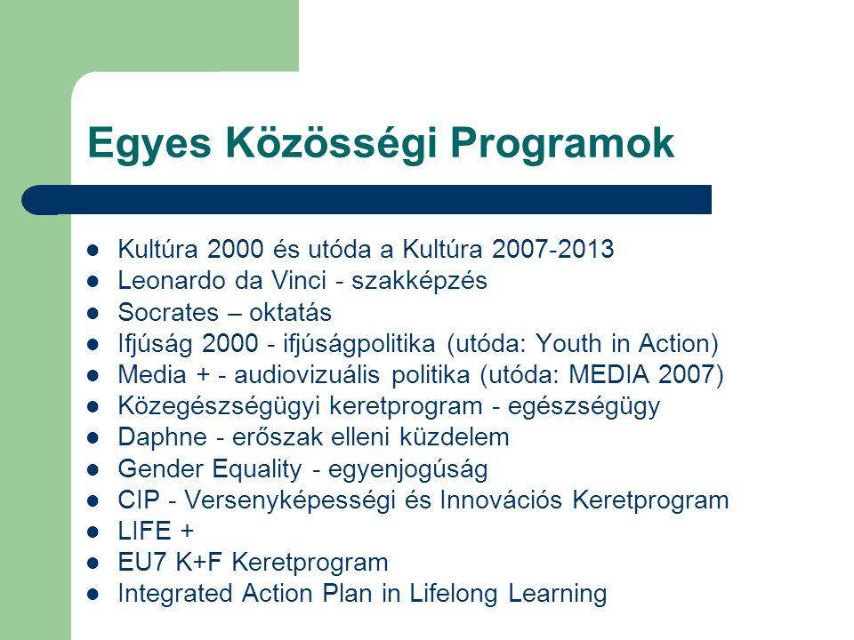 Egyes Közösségi Programok