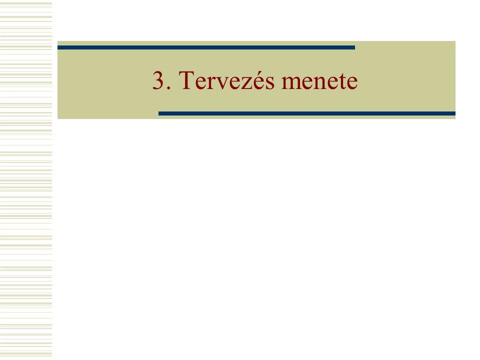 3. Tervezés menete