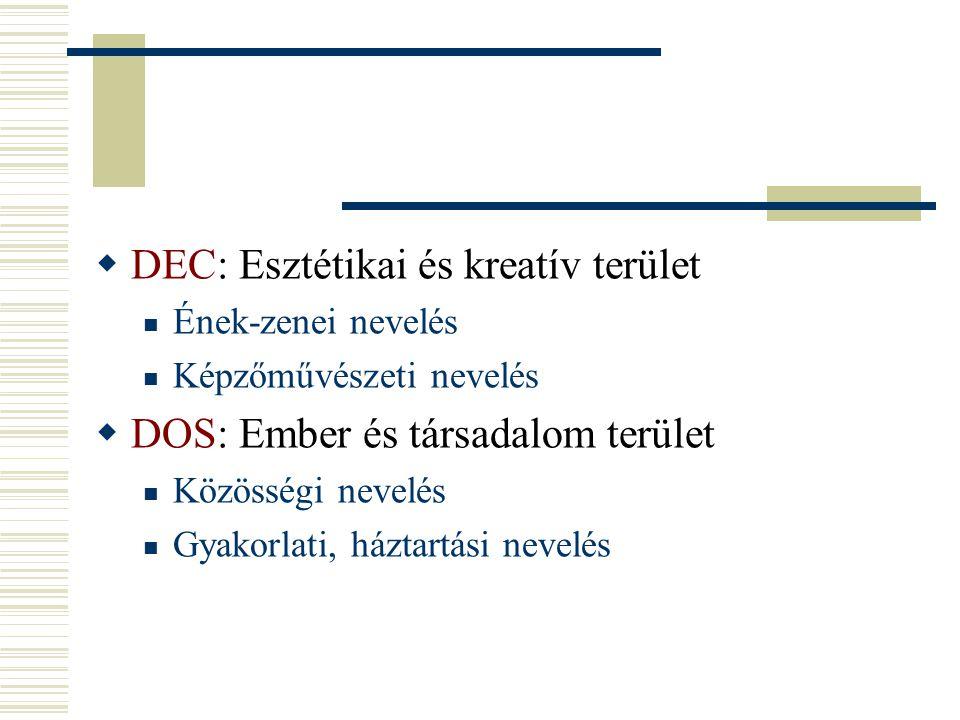 DEC: Esztétikai és kreatív terület