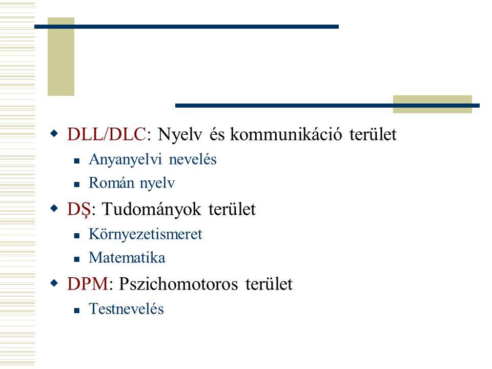 DLL/DLC: Nyelv és kommunikáció terület