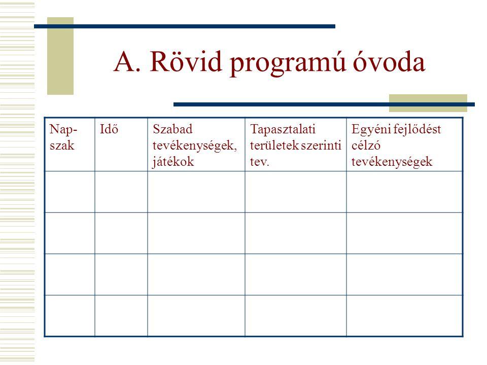 A. Rövid programú óvoda Nap-szak Idő Szabad tevékenységek, játékok