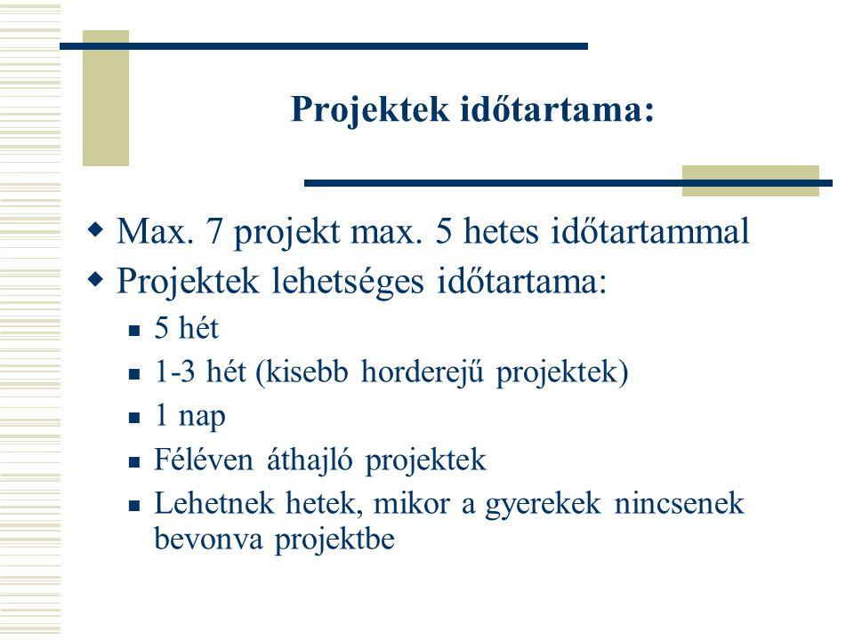 Projektek időtartama: