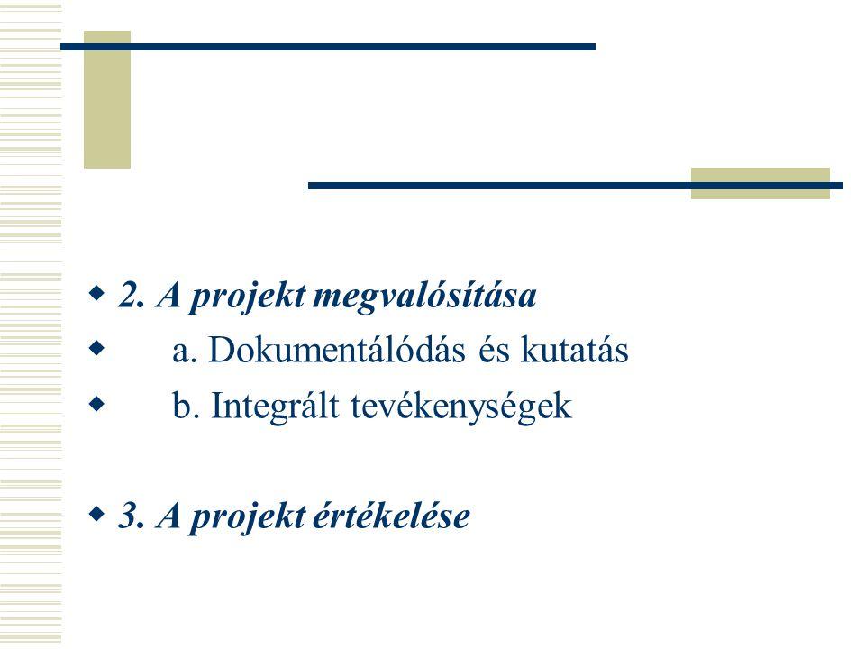 2. A projekt megvalósítása. a. Dokumentálódás és kutatás.