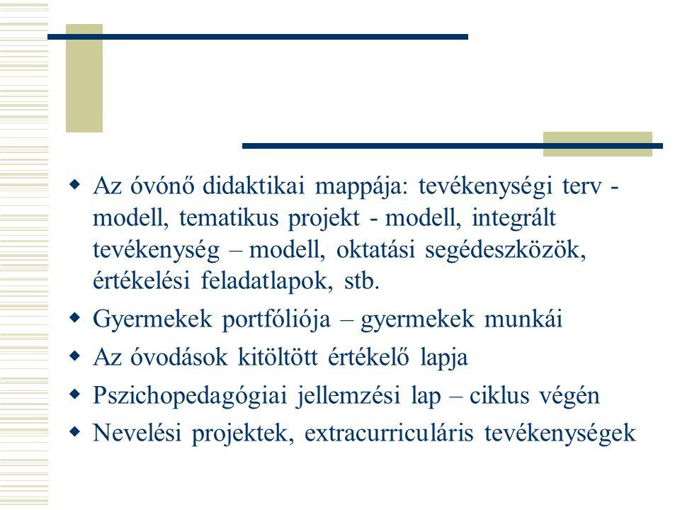 Az óvónő didaktikai mappája: tevékenységi terv - modell, tematikus projekt - modell, integrált tevékenység – modell, oktatási segédeszközök, értékelési feladatlapok, stb.