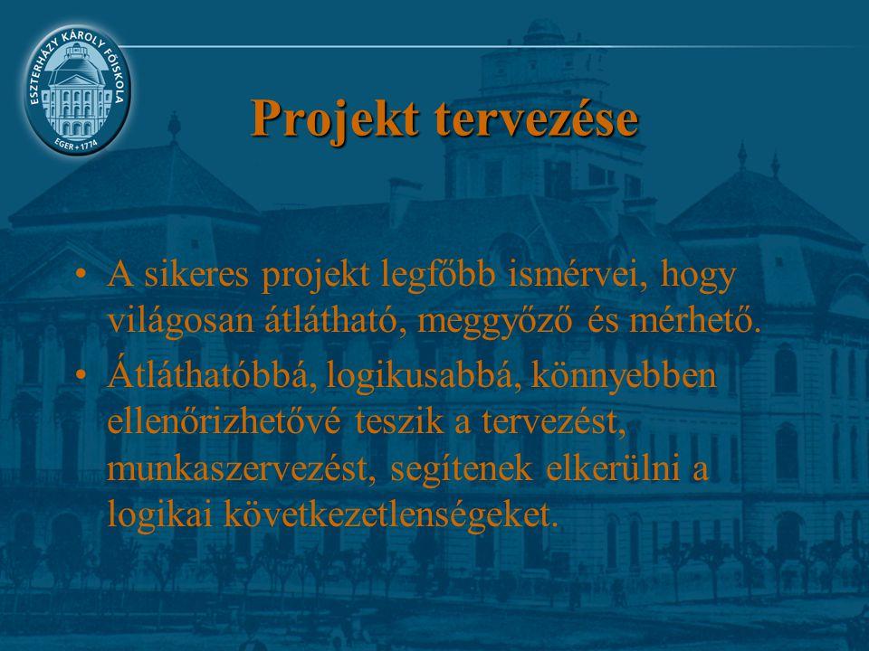 Projekt tervezése A sikeres projekt legfőbb ismérvei, hogy világosan átlátható, meggyőző és mérhető.