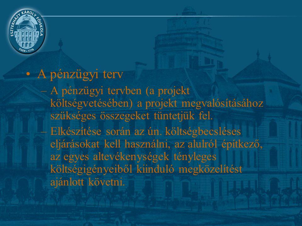 A pénzügyi terv A pénzügyi tervben (a projekt költségvetésében) a projekt megvalósításához szükséges összegeket tüntetjük fel.