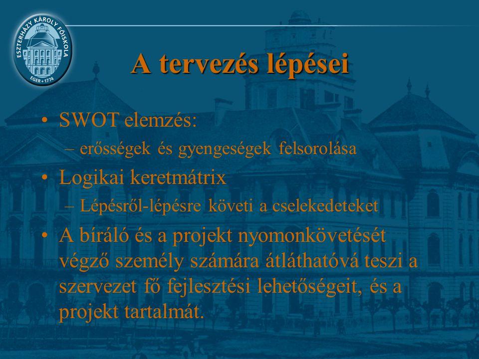 A tervezés lépései SWOT elemzés: Logikai keretmátrix