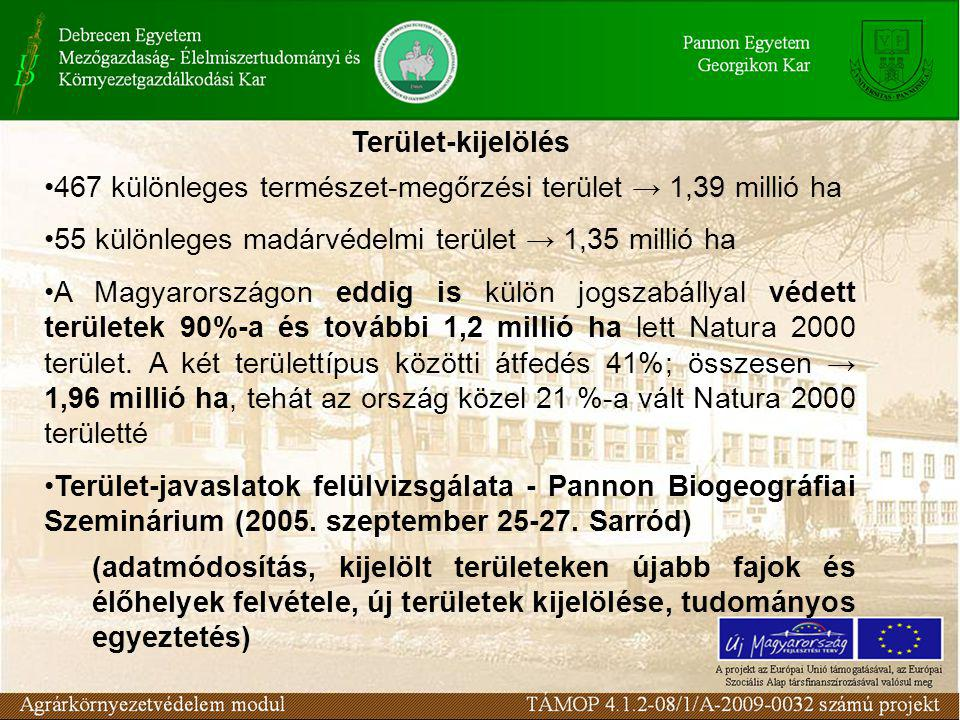 Terület-kijelölés 467 különleges természet-megőrzési terület → 1,39 millió ha. 55 különleges madárvédelmi terület → 1,35 millió ha.