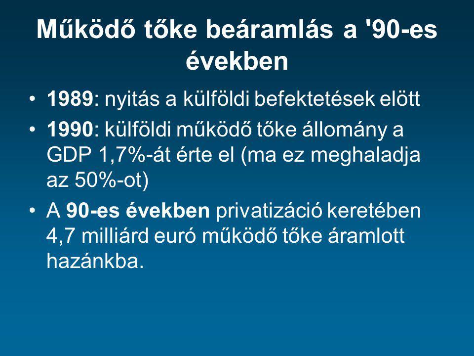Működő tőke beáramlás a 90-es években