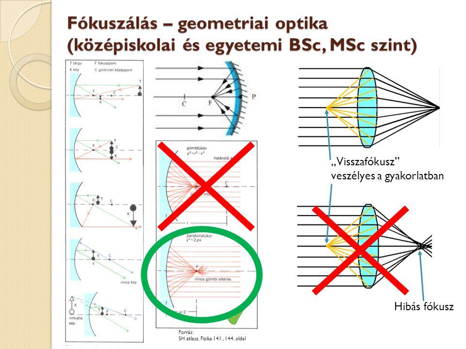 Fókuszálás – geometriai optika (középiskolai és egyetemi BSc, MSc szint)