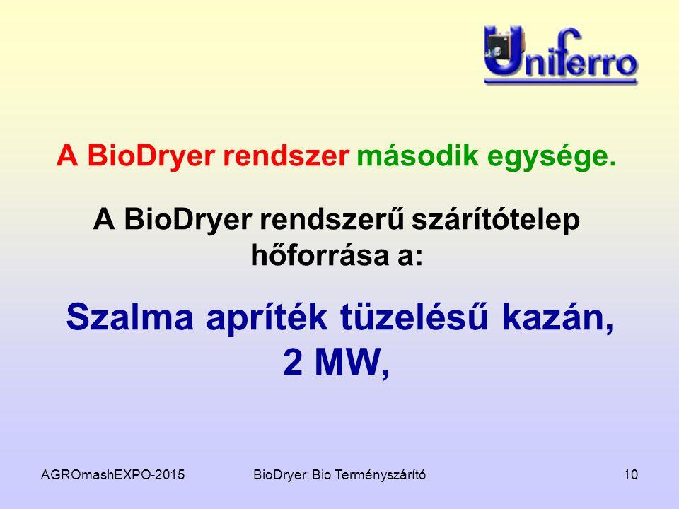 BioDryer: Bio Terményszárító