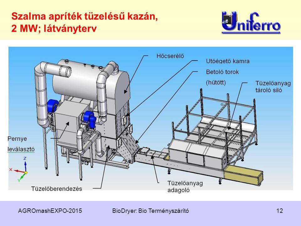 Szalma apríték tüzelésű kazán, 2 MW; látványterv