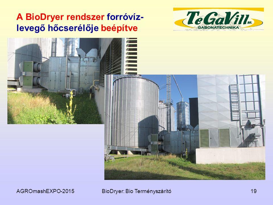 A BioDryer rendszer forróvíz-levegő hőcserélője beépítve