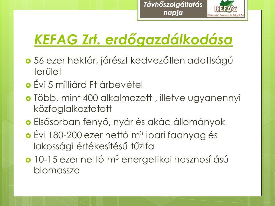 KEFAG Zrt. erdőgazdálkodása