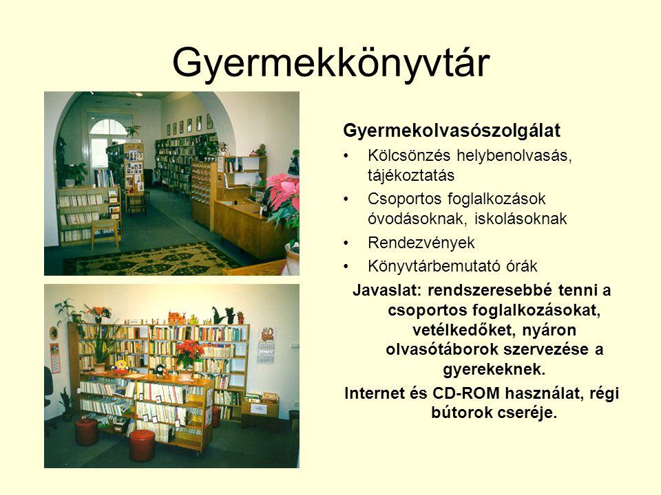 Internet és CD-ROM használat, régi bútorok cseréje.