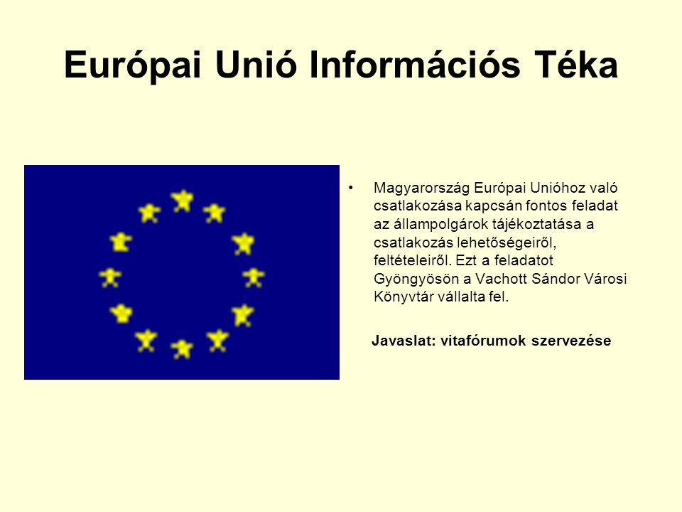 Európai Unió Információs Téka