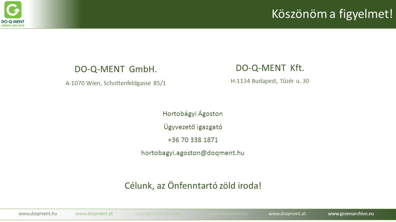 DO-Q-MENT Kft. H-1134 Budapest, Tüzér u. 30