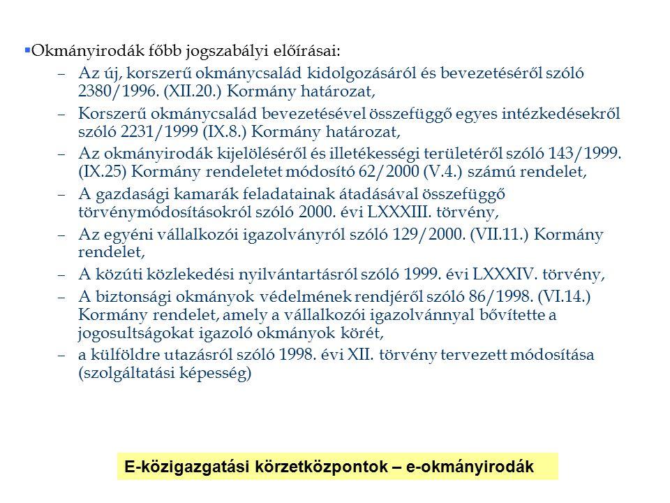 Okmányirodák főbb jogszabályi előírásai: