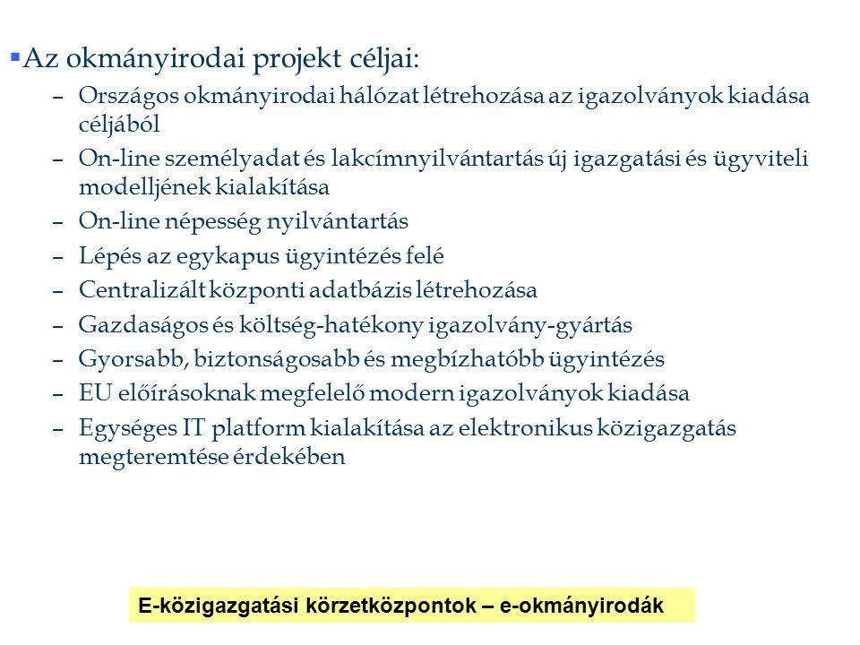 Az okmányirodai projekt céljai: