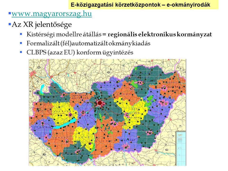 www.magyarorszag.hu Az XR jelentősége
