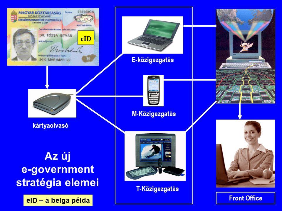 Az új e-government stratégia elemei