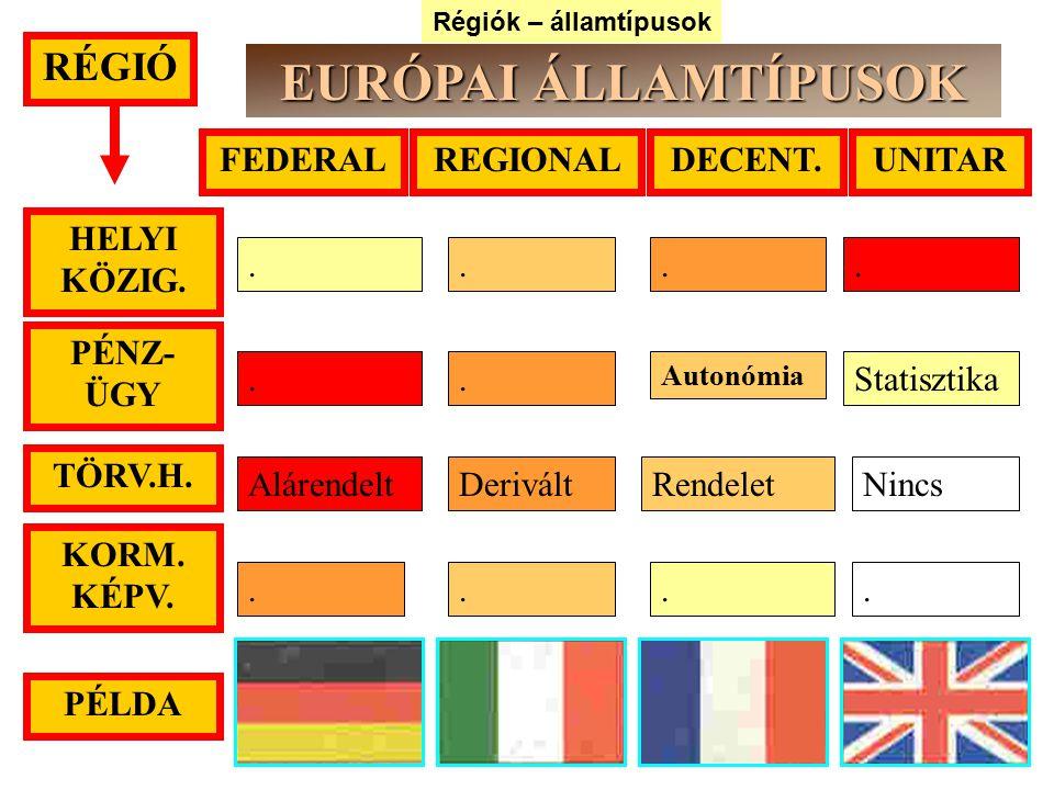 EURÓPAI ÁLLAMTÍPUSOK RÉGIÓ FEDERAL REGIONAL DECENT. UNITAR