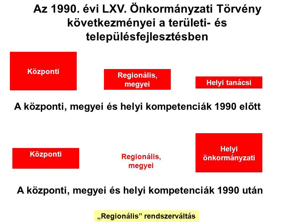 Az 1990. évi LXV. Önkormányzati Törvény következményei a területi- és településfejlesztésben