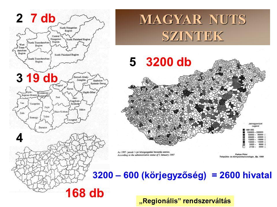 3200 – 600 (körjegyzőség) = 2600 hivatal