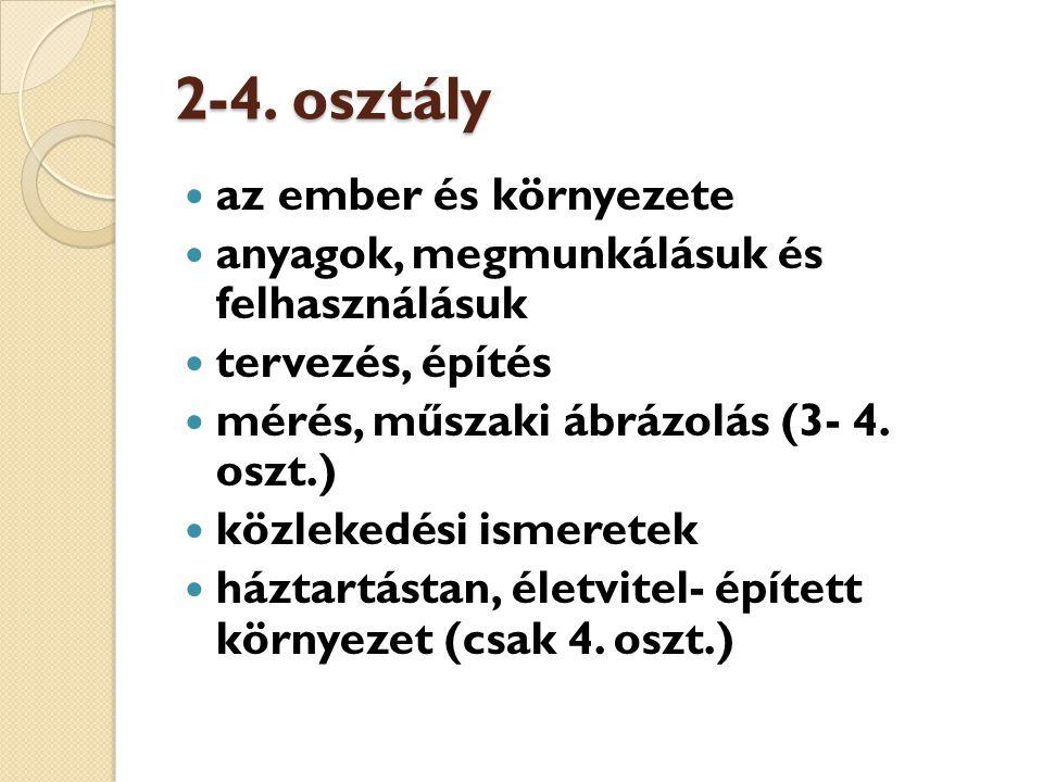 2-4. osztály az ember és környezete