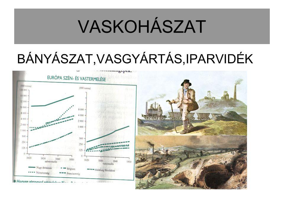 VASKOHÁSZAT BÁNYÁSZAT,VASGYÁRTÁS,IPARVIDÉK