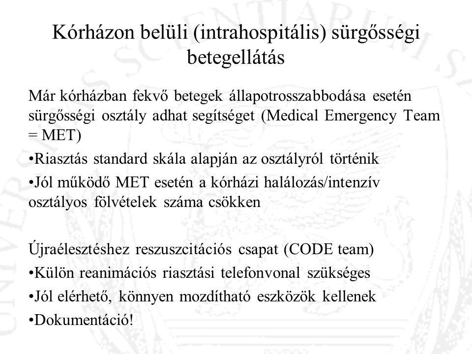 Kórházon belüli (intrahospitális) sürgősségi betegellátás