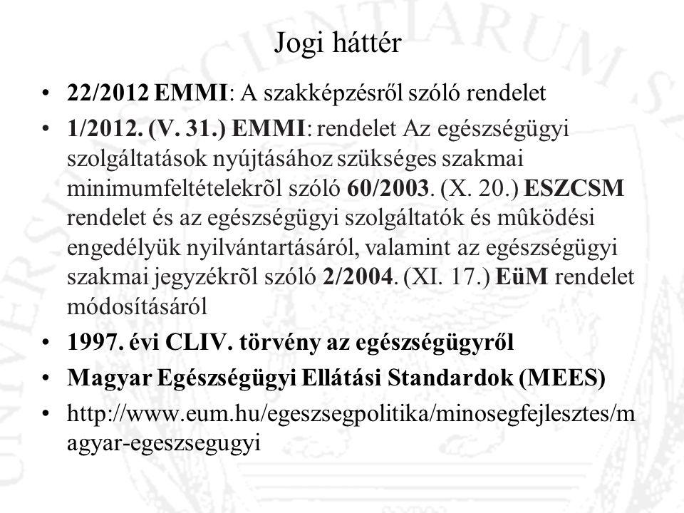 Jogi háttér 22/2012 EMMI: A szakképzésről szóló rendelet