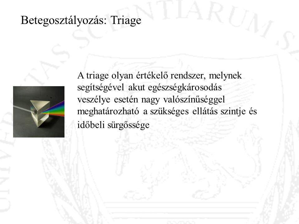 Betegosztályozás: Triage