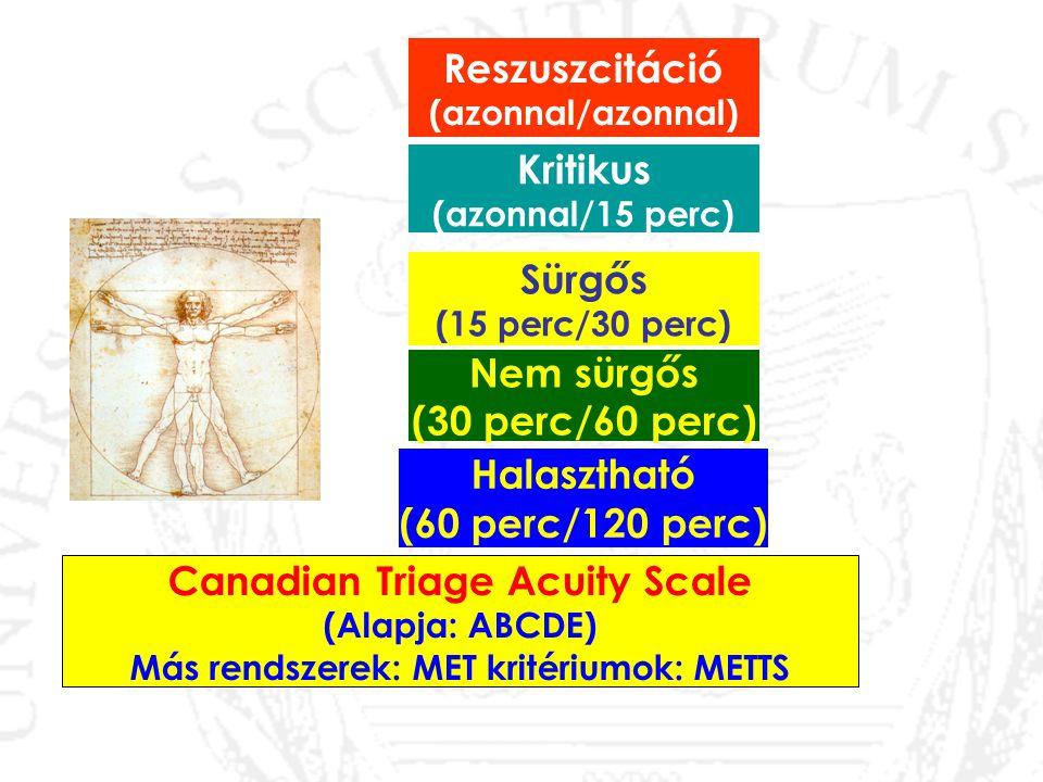 Canadian Triage Acuity Scale Más rendszerek: MET kritériumok: METTS