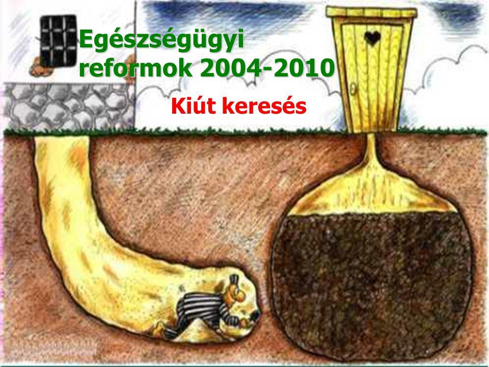 Egészségügyi reformok 2004-2010