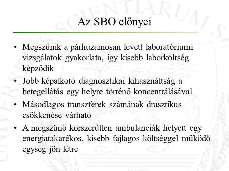 Az SBO előnyei Megszűnik a párhuzamosan levett laboratóriumi vizsgálatok gyakorlata, így kisebb laborköltség képződik.