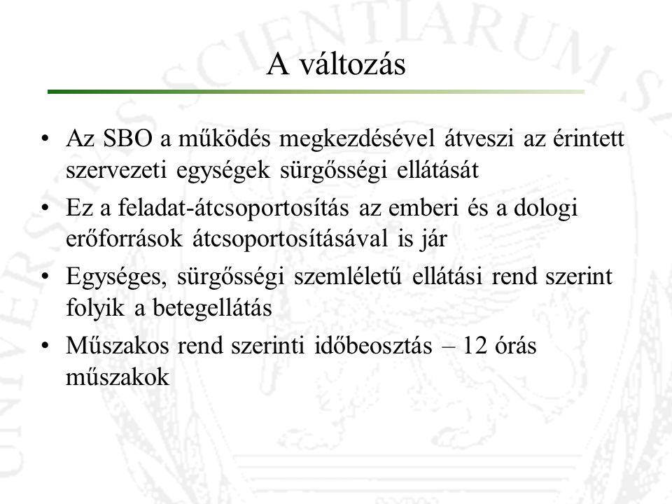 A változás Az SBO a működés megkezdésével átveszi az érintett szervezeti egységek sürgősségi ellátását.