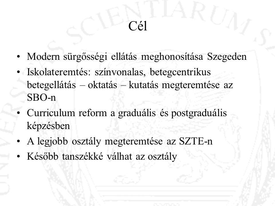Cél Modern sürgősségi ellátás meghonosítása Szegeden