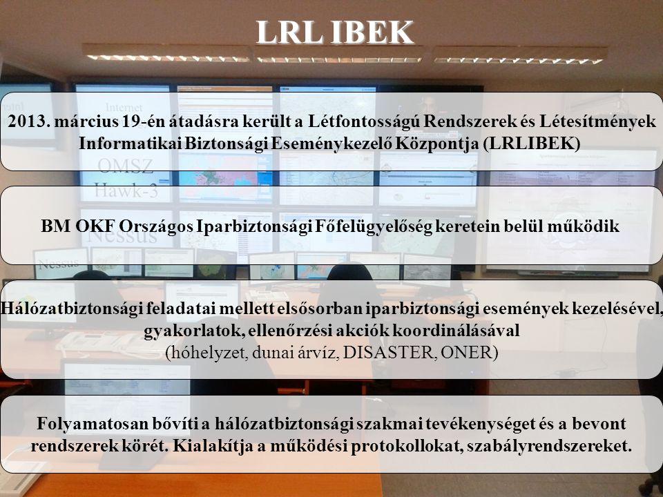 Informatikai Biztonsági Eseménykezelő Központja (LRLIBEK)